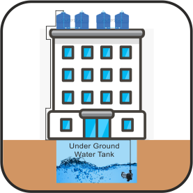 UNDER GROUND - WATER TANK